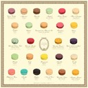 Laduree Macarons wall chart