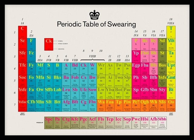 Periodic Table of Swearing screenprint