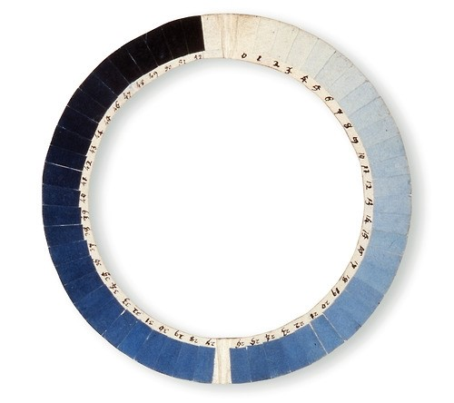 Cyanometer. 1789. An instrument that measures the blueness of a sky